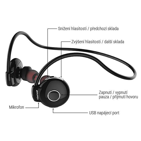 Slúchadlá za uši s mikrofónom a integrovanými tlačidlami.