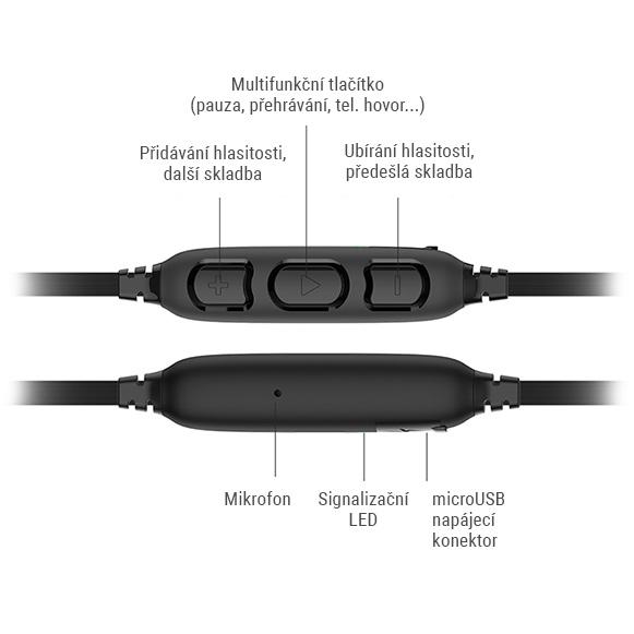 Bezdrôtová Bluetooth slúchadlá s mikrofónom a preskakovaním pesničiek.
