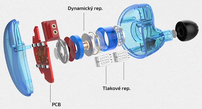 5 reproduktora v jednom slúchadle užite si luxusné zvuk hybridných štupľov do uší KZ ZS10.