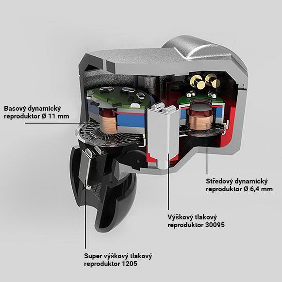 Hybridné slúchadlá do uší KZ ZS5 s dynamickými 11mm reproduktormi a tlakovými reproduktormi.