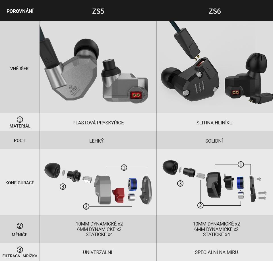 Porovnanie slúchadiel KZ ZS5 a KZ ZS6 hifi hybridný slúchadlá do uší.