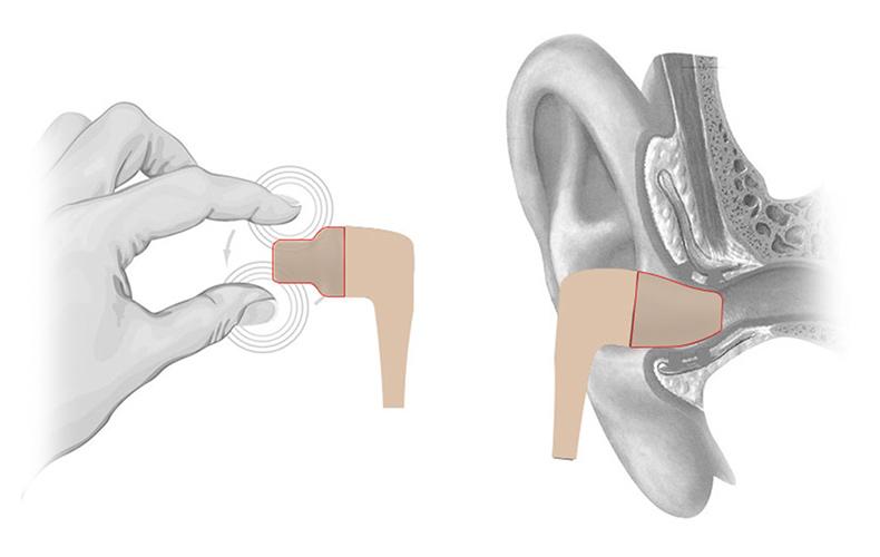 Ako nasadiť špunty z pamäťovej peny do ucha.