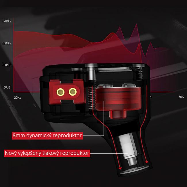 Hybridný HiFi slúchadlá so skvelým zvukom do uší KZ ZSA.