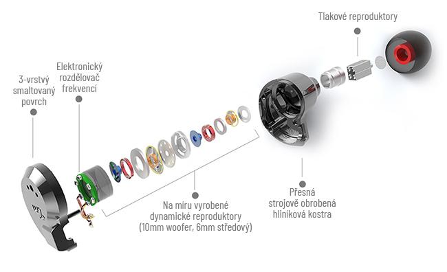 Hybridné víceměničová slúchadlá do uší monitory so 4 reproduktormi 2dd 2BA tŕň V80.