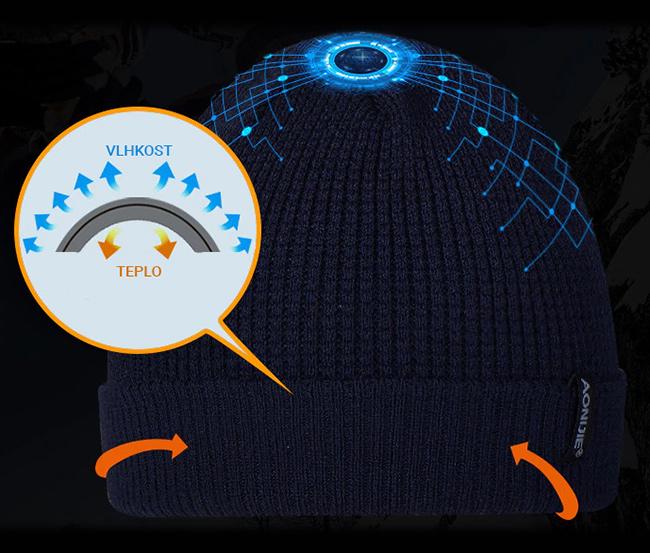 funkčné čiapky